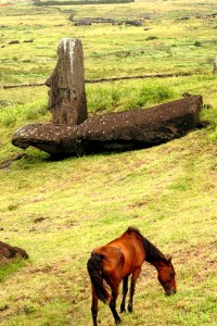 Career break rtw blog on Easter Island